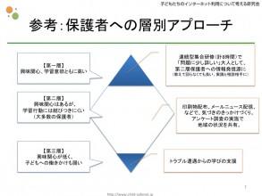 20140704秋田推進委員会こ_説明20分_配布資料FIX_スライト_7