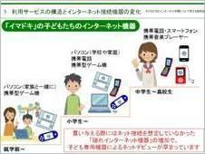 資料:保護者のためのインターネットセーフティガイド2012